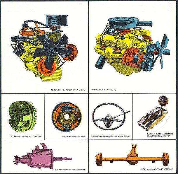 Engines Driveline